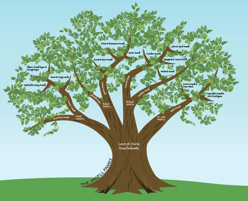family tree created in illustrator