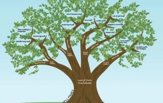 Custom Family Tree Design